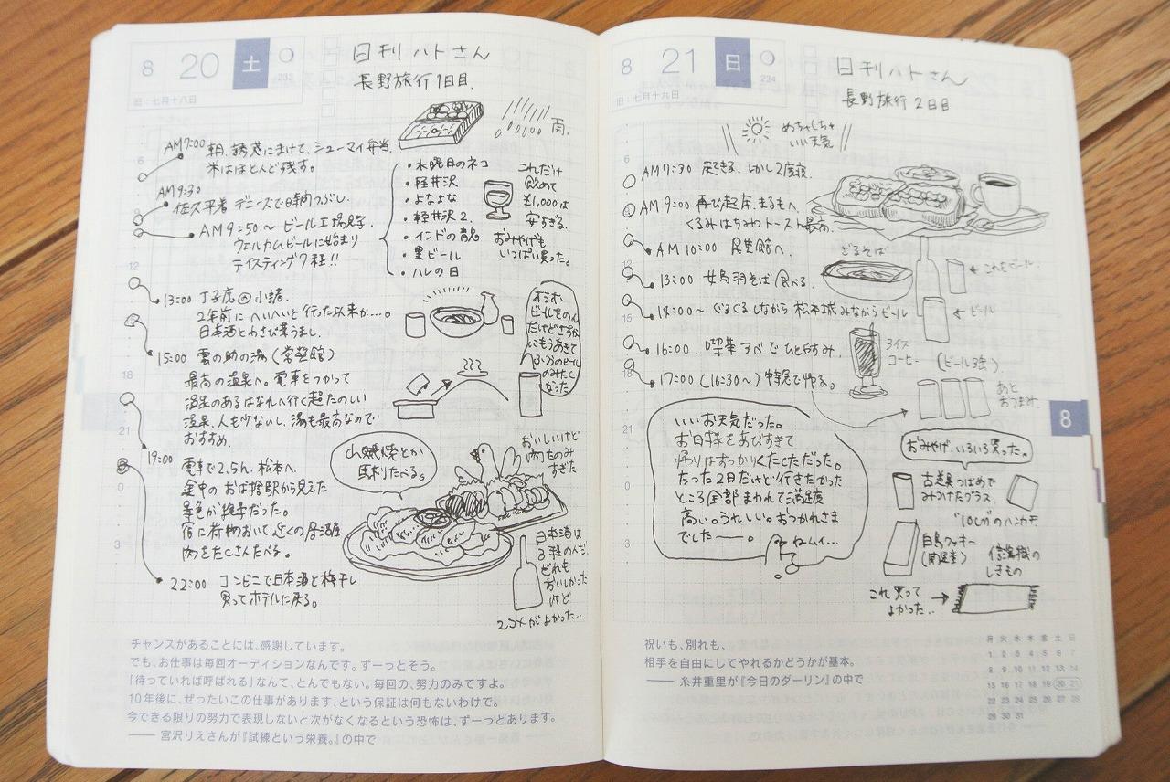 夏に旅行へ出かけたときの1ページ。 (拡大して見るにはクリック)